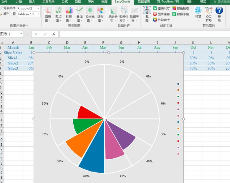 免费资源丨如何利用Excel插件制作数据可视化图表  第9张