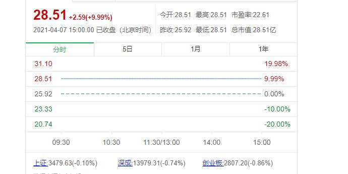 菲娱代理主管-首页【1.1.6】