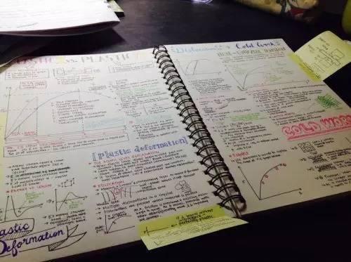 拒绝当学渣,提高GPA!从复习笔记开始!