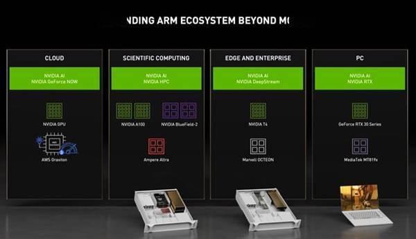 联发科与NVIDIA达成合作 移动处理器用上RTX 30显卡