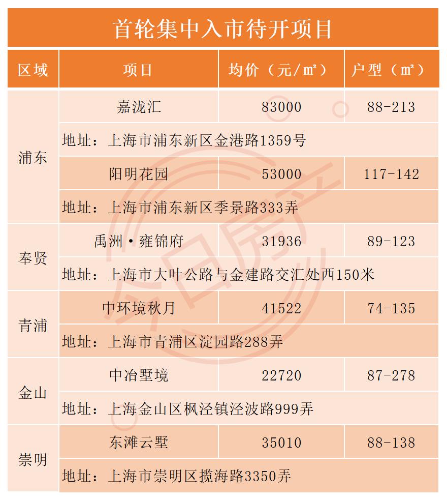 沐鸣直属-首页【1.1.9】
