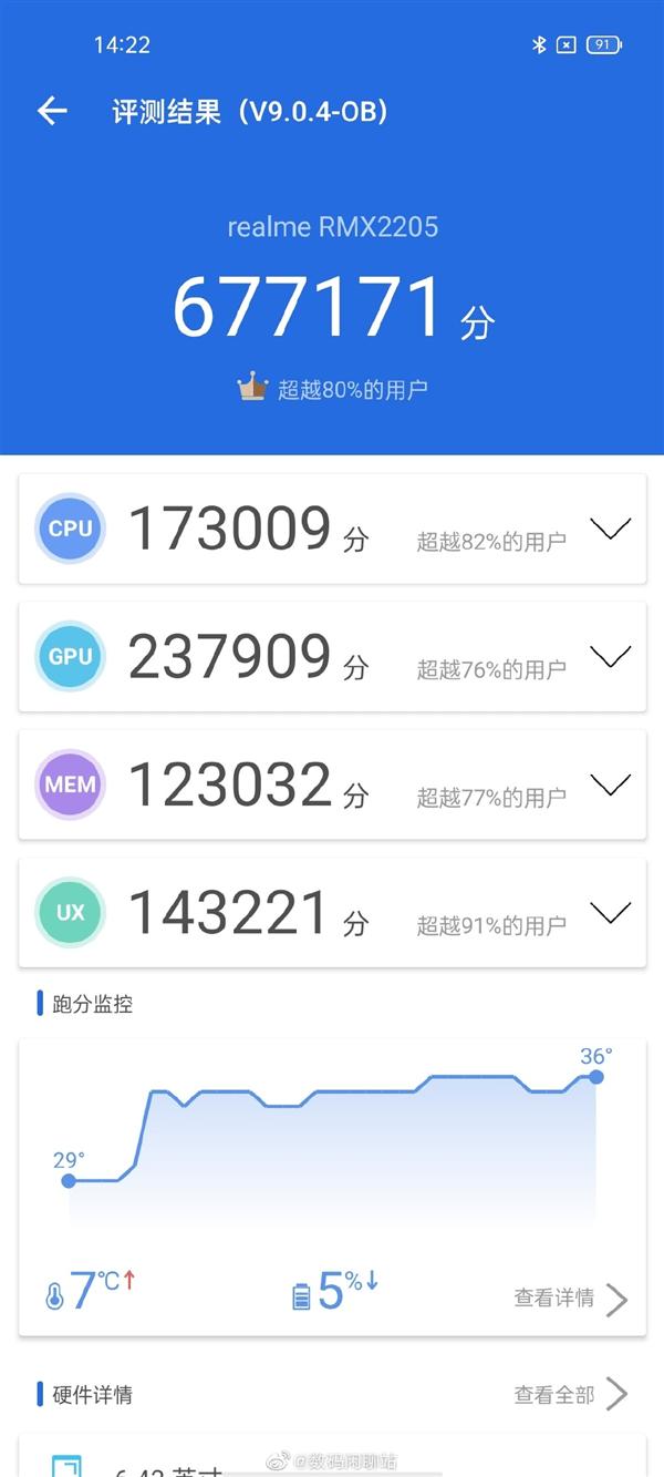 跑分比肩骁龙865!千元机皇realme Q3 Pro用上天玑1100