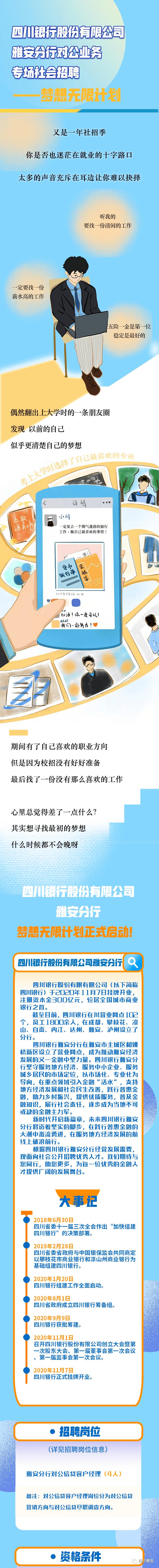 【招聘信息】四川银行雅安分行招人啦!