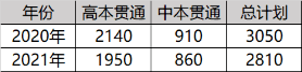 沐鸣平台总代-首页【1.1.2】