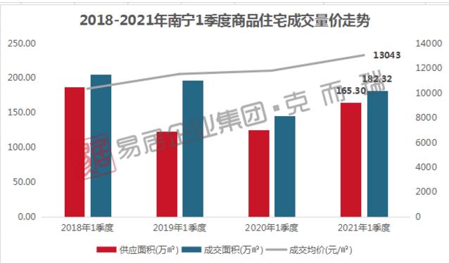 2021各市人均gdp_山东各市gdp排名2021