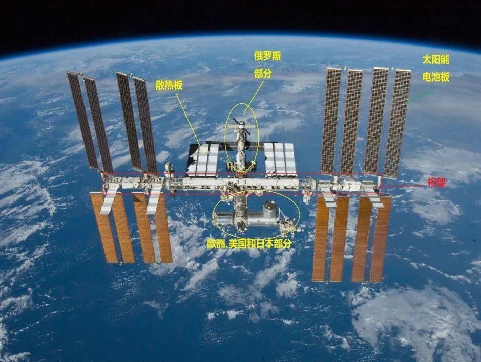 """为什么修一个""""不如""""国际空间站的天宫?"""