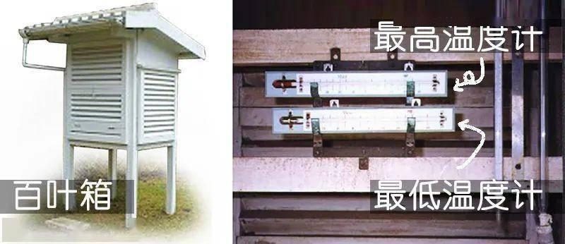 最高温度计和最低温度计的原理_发烧温度计图片