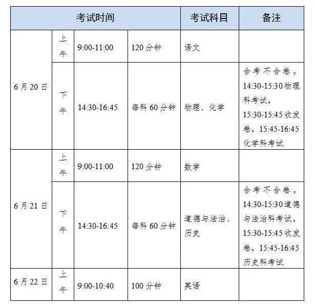 【中考时间】2021年各省市中考时间正式公布,附中考日程表