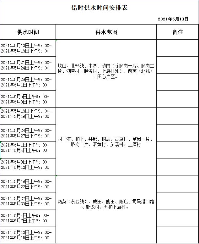"""5月13日开始:""""供三停三""""调整为""""供三停五"""""""