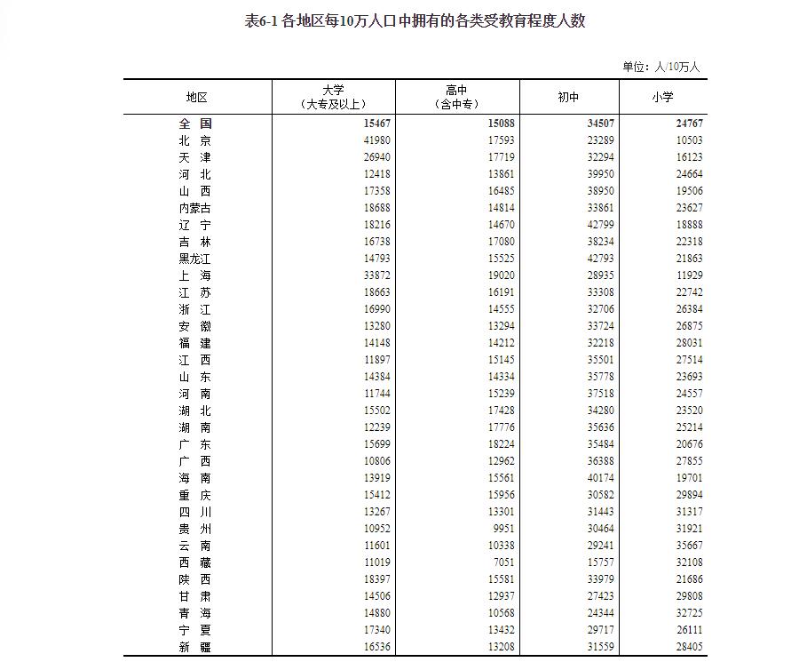 安徽总人口_安徽16个地级市城区总人口:合肥超后三名总和,淮南多于阜阳,池州