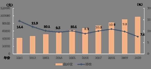 2020年全国城镇人口收入_2018年全国人口热图
