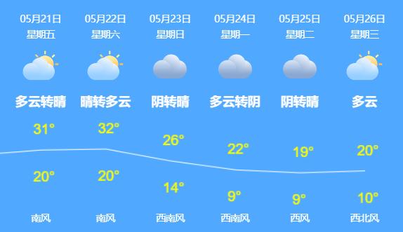 """哈尔滨这里的""""彩虹标线""""C位出道,美爆了!"""