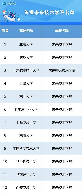 """""""中国共产党为世界其他政党作出表率"""""""