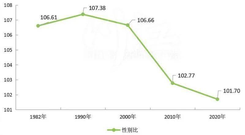 泸州多少人口_泸州最新人口数据来了 看看哪个区县人口最多 男女比例是多少