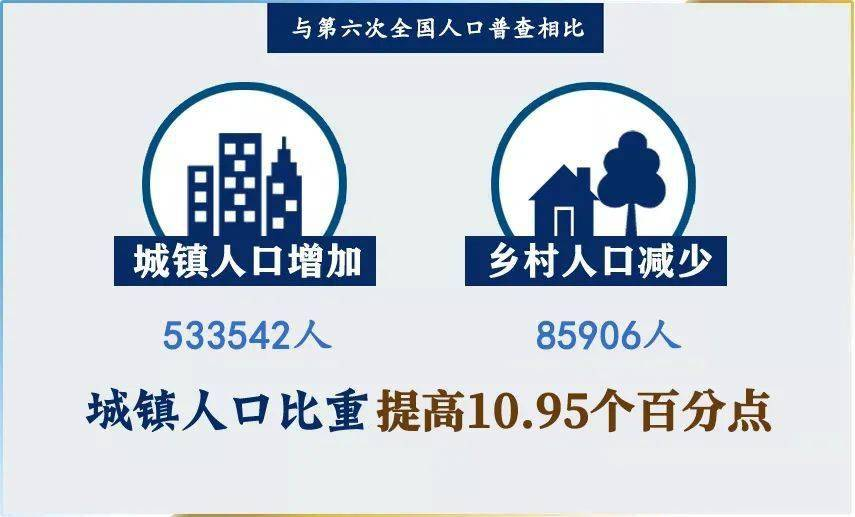 昆山人口减少_春节仅 699 还免费升级 1h车程住昆山5星 网红乐园,独家活动体验