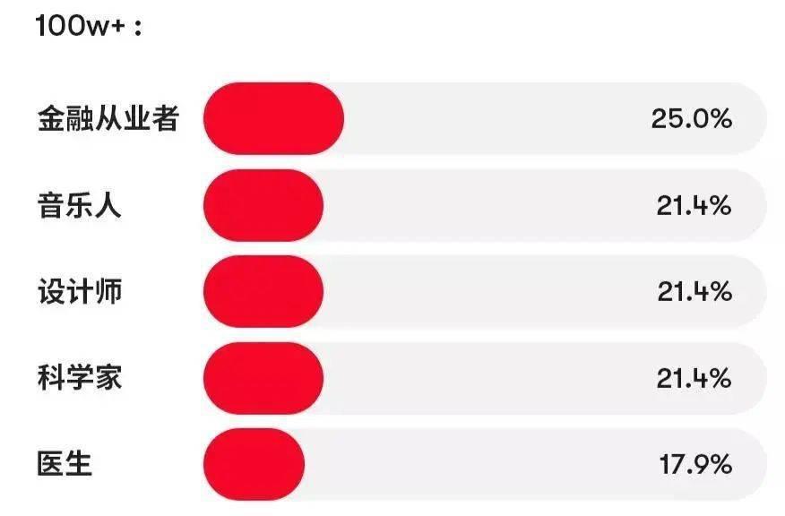 小额金融排行_2021年上半年中国31省市小额贷款公司数量排行榜