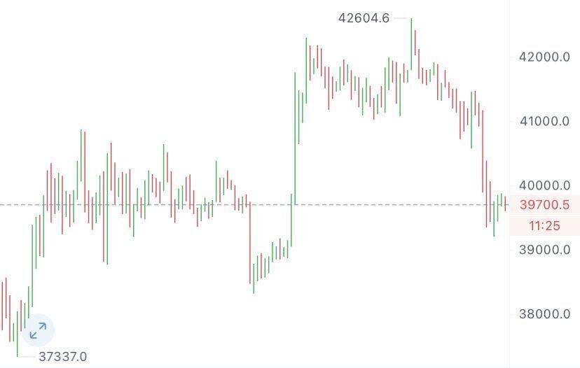 比特币高位跳水,市场恐慌加剧,币价能否难逃一跌