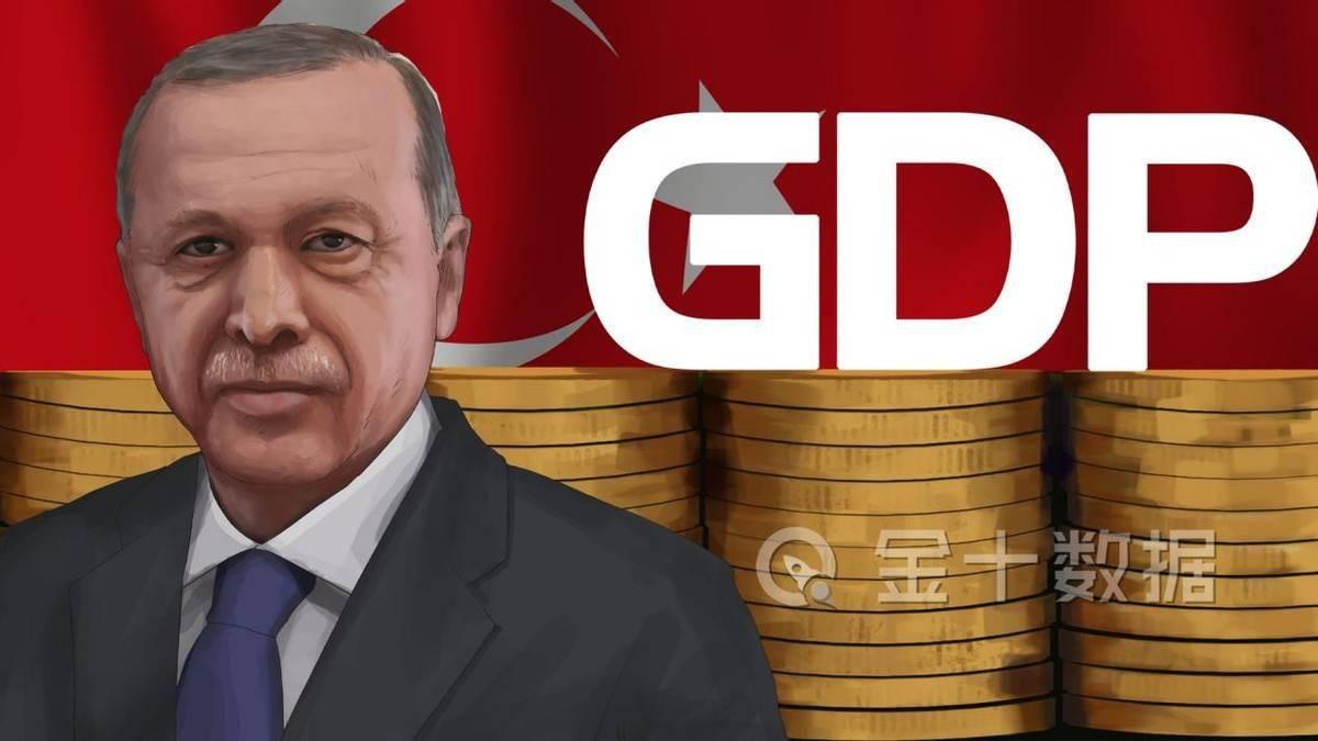 土耳其人均gdp2021_2019年土耳其经济增长0.9 ,人均GDP约9100美元,是中国人均的90