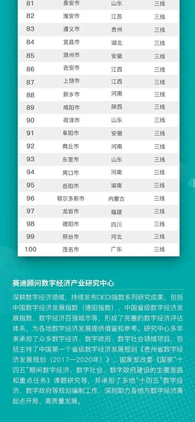 山东城市gdp2021_2021年上半年25省区市GDP汇总
