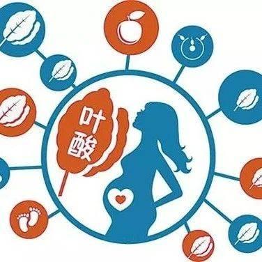 """【出生缺陷防治系列】(三)孕前和孕早期增补叶酸预防神经管缺陷项目:增补叶酸 让娃""""有备而来"""""""