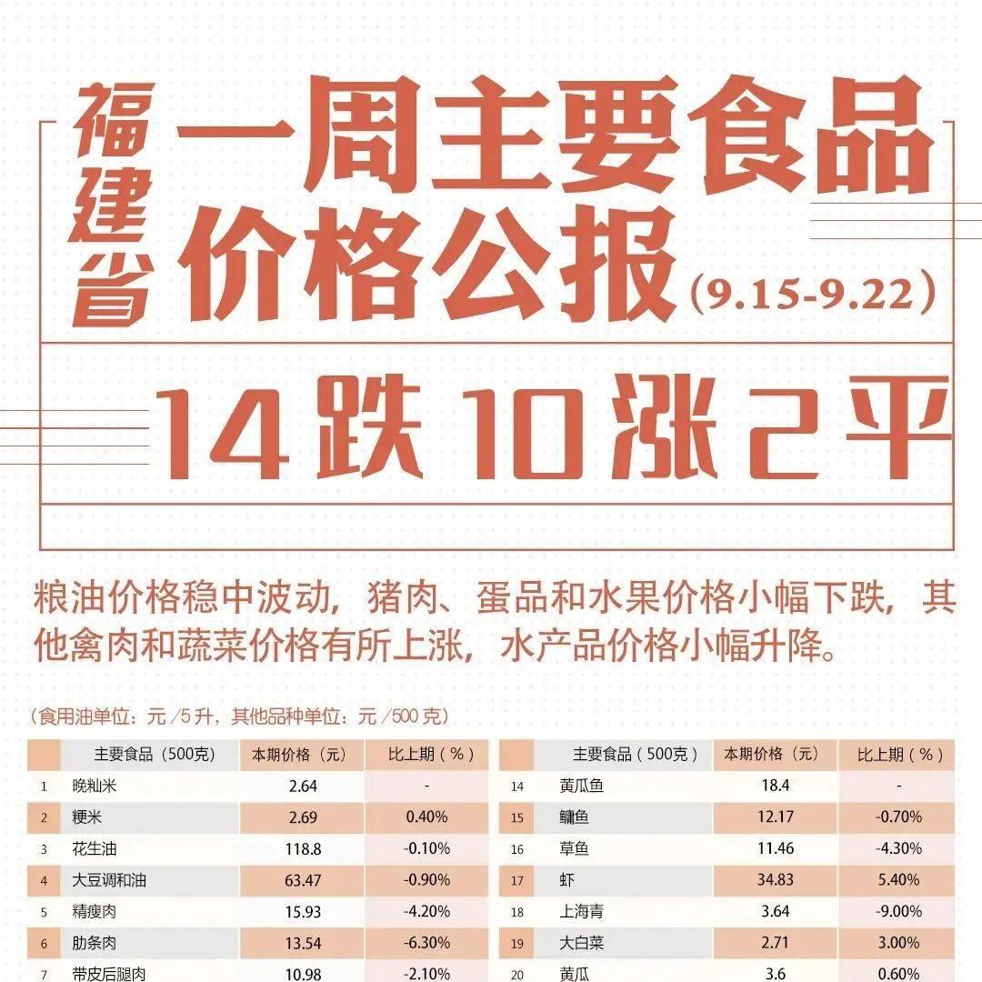 普华永道:今年上半年房企贷款增速显著降低,不良率上升最大